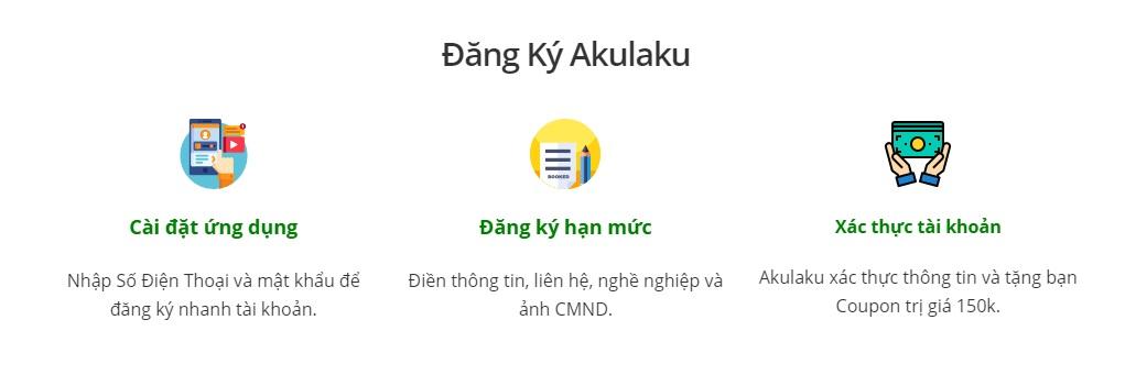 cách đăng ký vay tiền tại Akulaku
